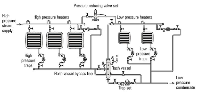 Pressure reducing valve cad drawing