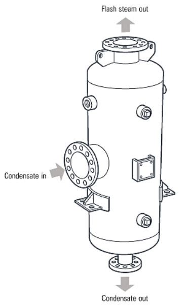 Fig. 14.6.3  A typical flash vessel constructed to European standards